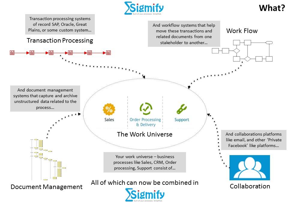 concept-presentation